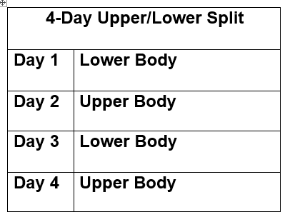 A Product Of My Own Creation Im Actually Following This Training Split Right Now And Loving It A Great Split Between Maximum Strength And Hypertrophy